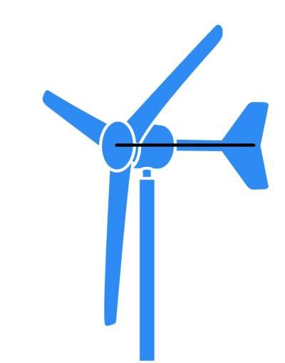 Windanlage mit horizontaler Rotorachse
