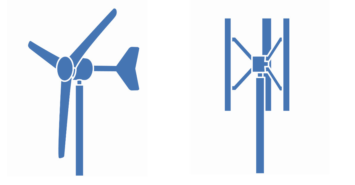 Horizontale Vertikale Windanlage